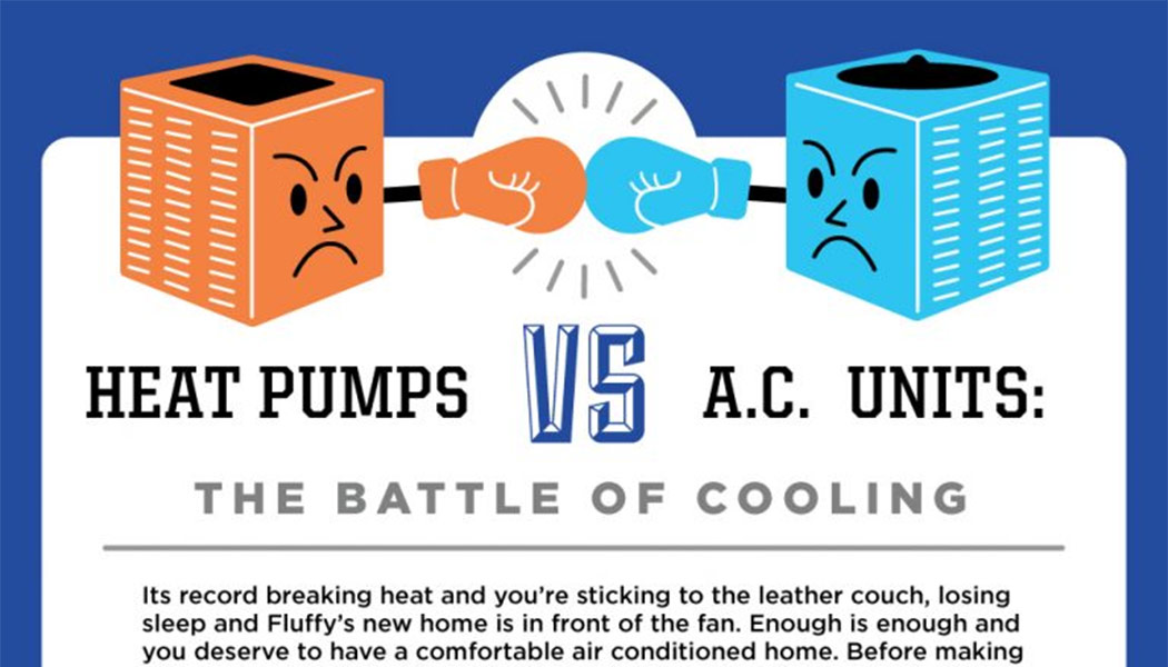 battle cooling heat pumps vs ac infographic washington energy services air conditioning heat pump diagram at gsmx.co