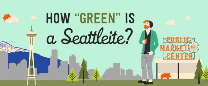 http://seattle%20green%20energy%20habits
