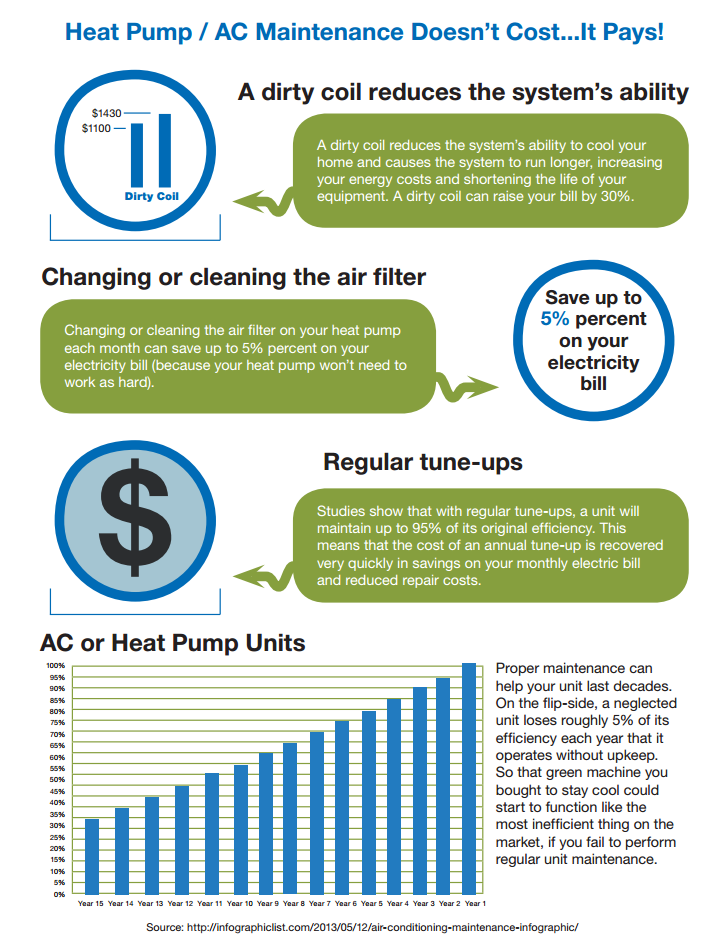 heating-infographic