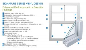 seattle signature series window design